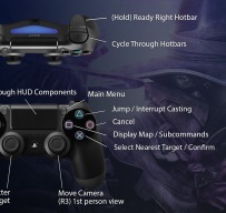 Make your PS3 controller work on your PC